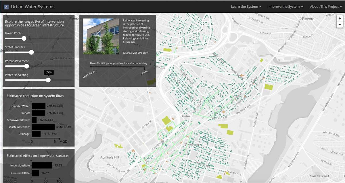 Urban Water Systems Tool